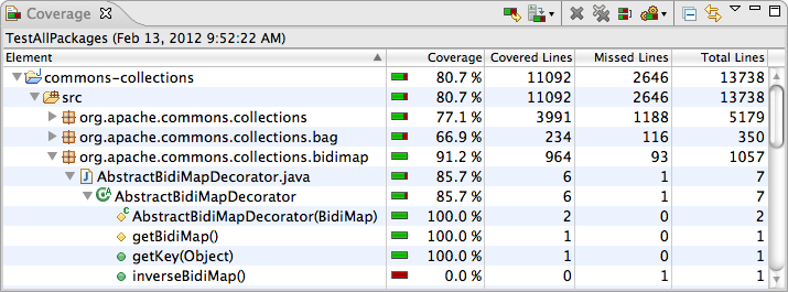 Automation Code Coverage tool for Selenium - TIPS AND TRICKS